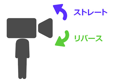 f:id:IKUSHIMA:20210712164420j:plain