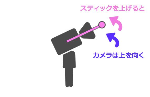 f:id:IKUSHIMA:20210713153602j:plain