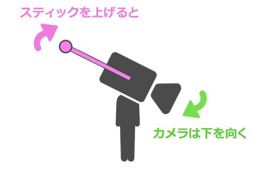f:id:IKUSHIMA:20210713153610j:plain