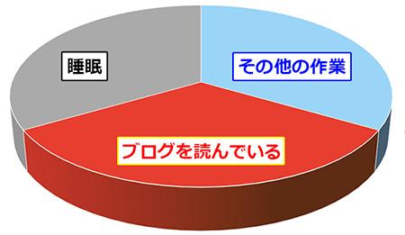f:id:IKUSHIMA:20210717100915j:plain