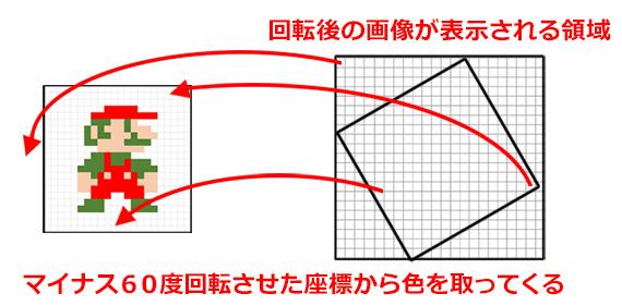 f:id:IKUSHIMA:20210728155449j:plain