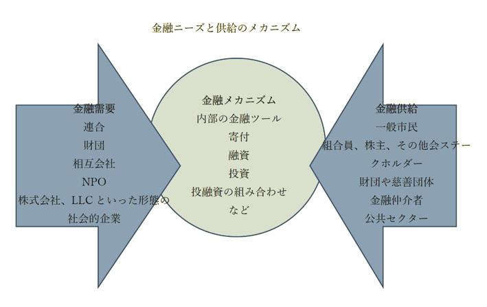 f:id:ILO_Japan_Friends:20200424120113p:plain