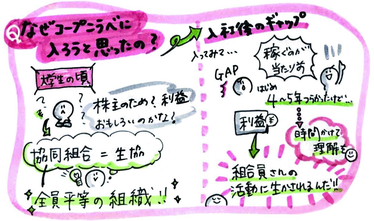 f:id:ILO_Japan_Friends:20200702212710j:plain