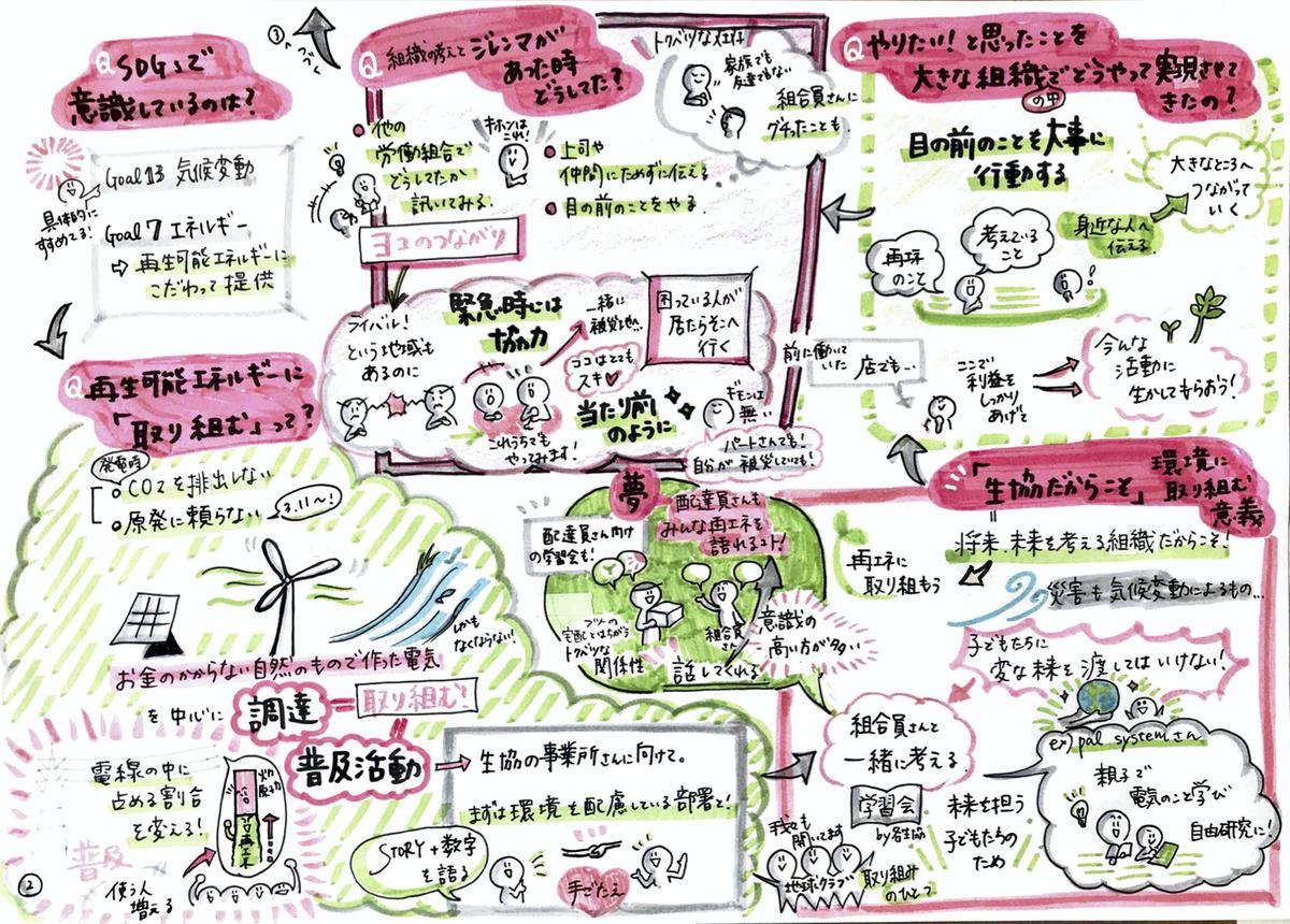 f:id:ILO_Japan_Friends:20200702212949j:plain