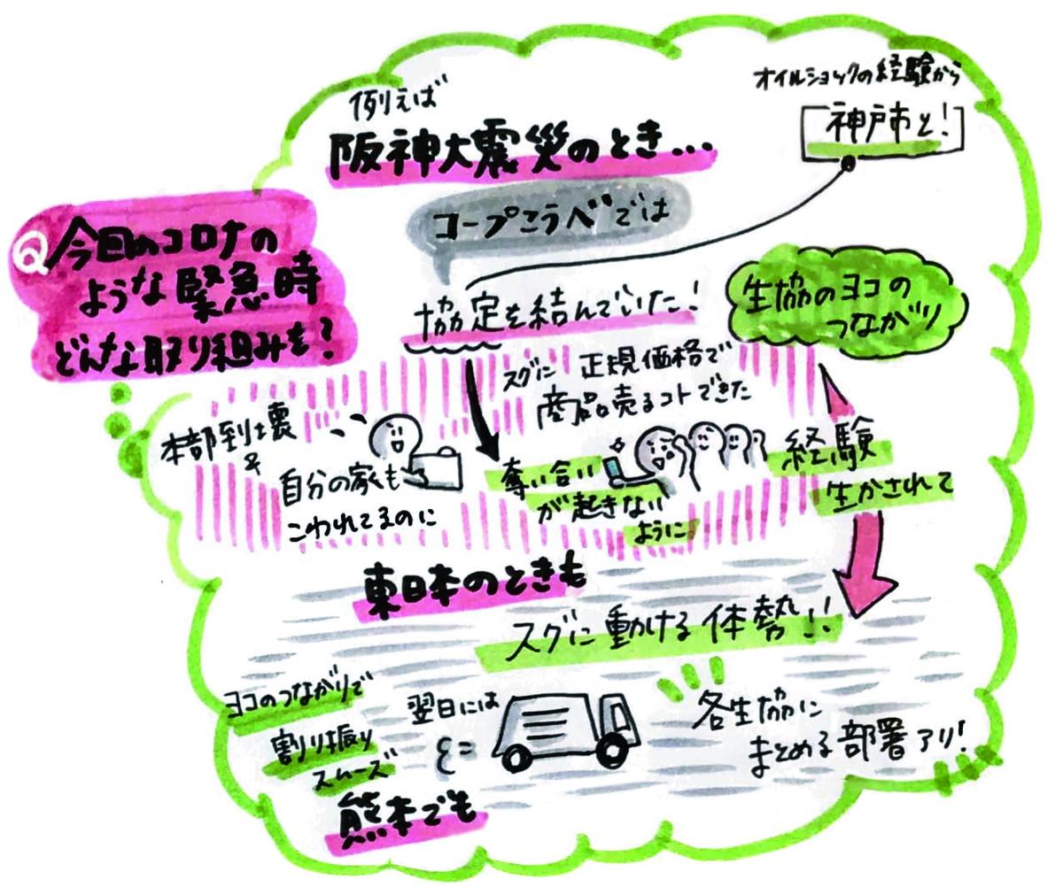 f:id:ILO_Japan_Friends:20200702220857j:plain