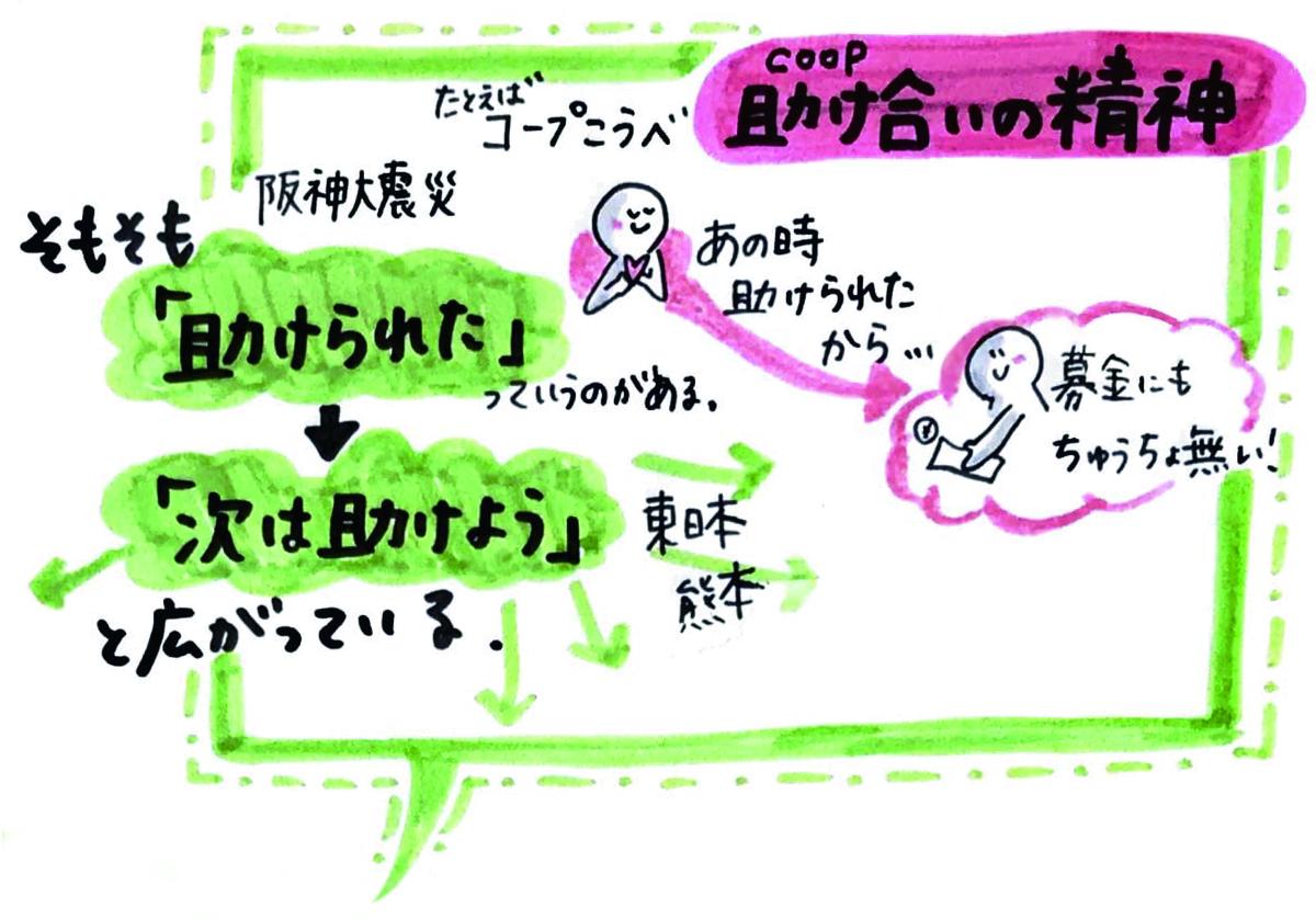 f:id:ILO_Japan_Friends:20200702220858j:plain