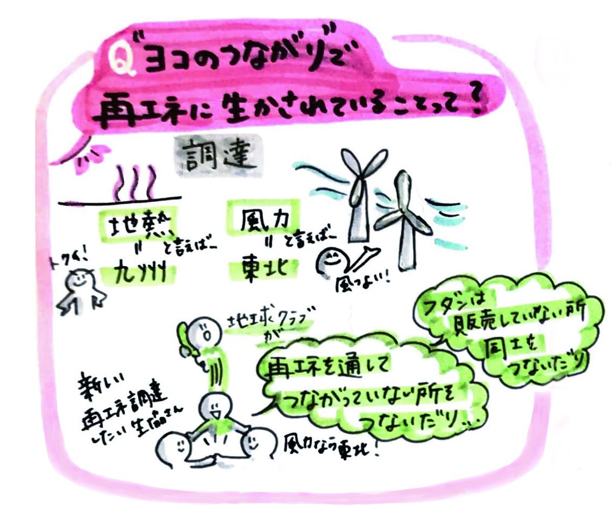 f:id:ILO_Japan_Friends:20200702220916j:plain