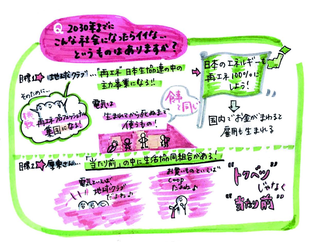 f:id:ILO_Japan_Friends:20200702220940j:plain