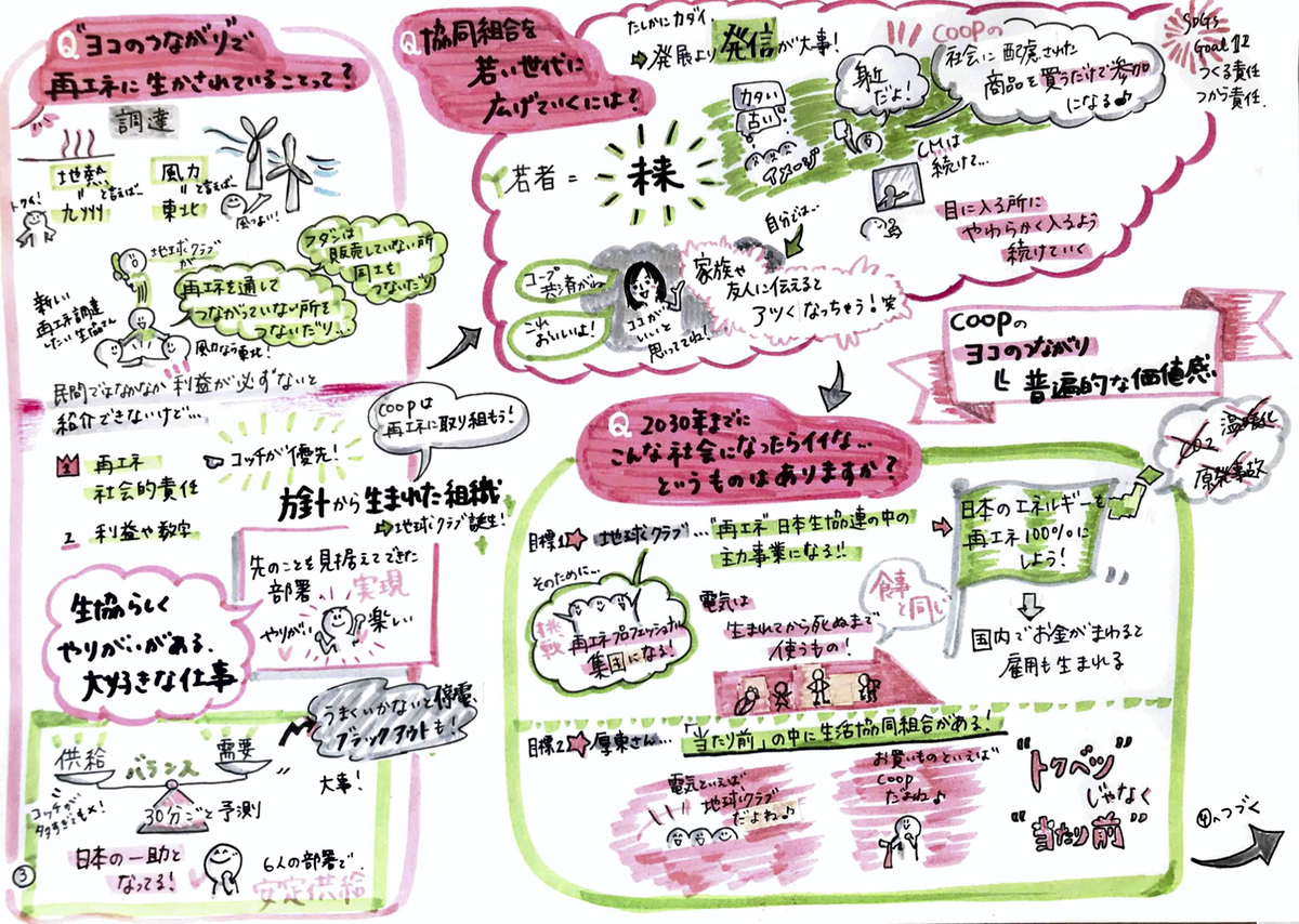 f:id:ILO_Japan_Friends:20200702221337j:plain