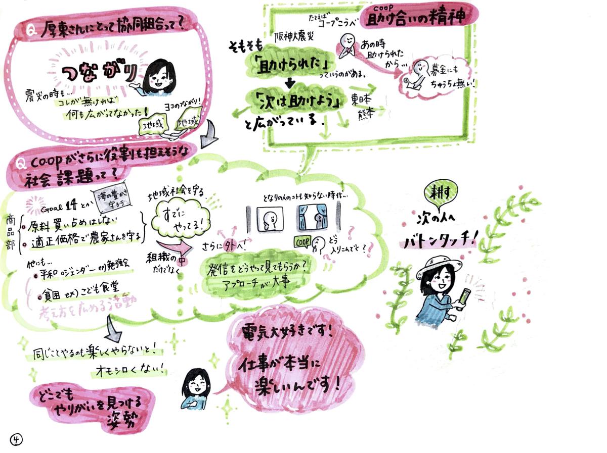f:id:ILO_Japan_Friends:20200702221437j:plain