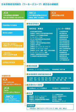 f:id:ILO_Japan_Friends:20200804165839p:plain