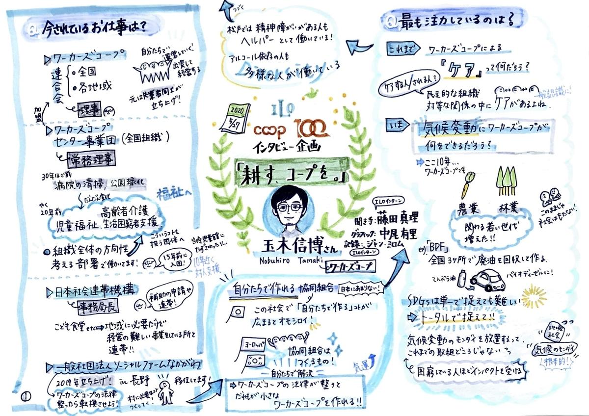 f:id:ILO_Japan_Friends:20200804170656j:plain