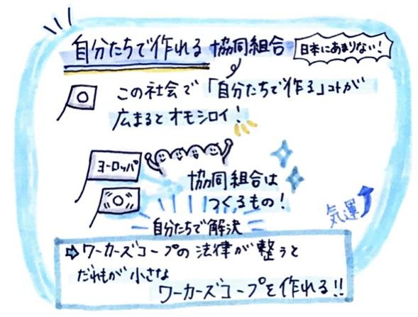f:id:ILO_Japan_Friends:20200804170943j:plain