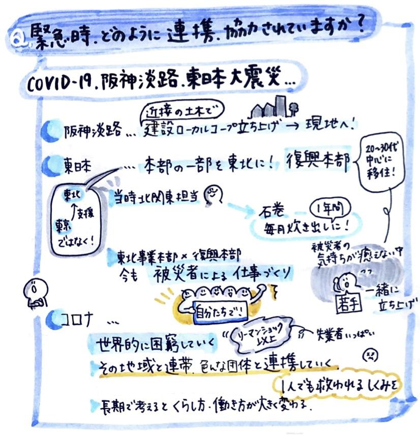 f:id:ILO_Japan_Friends:20200804171023j:plain
