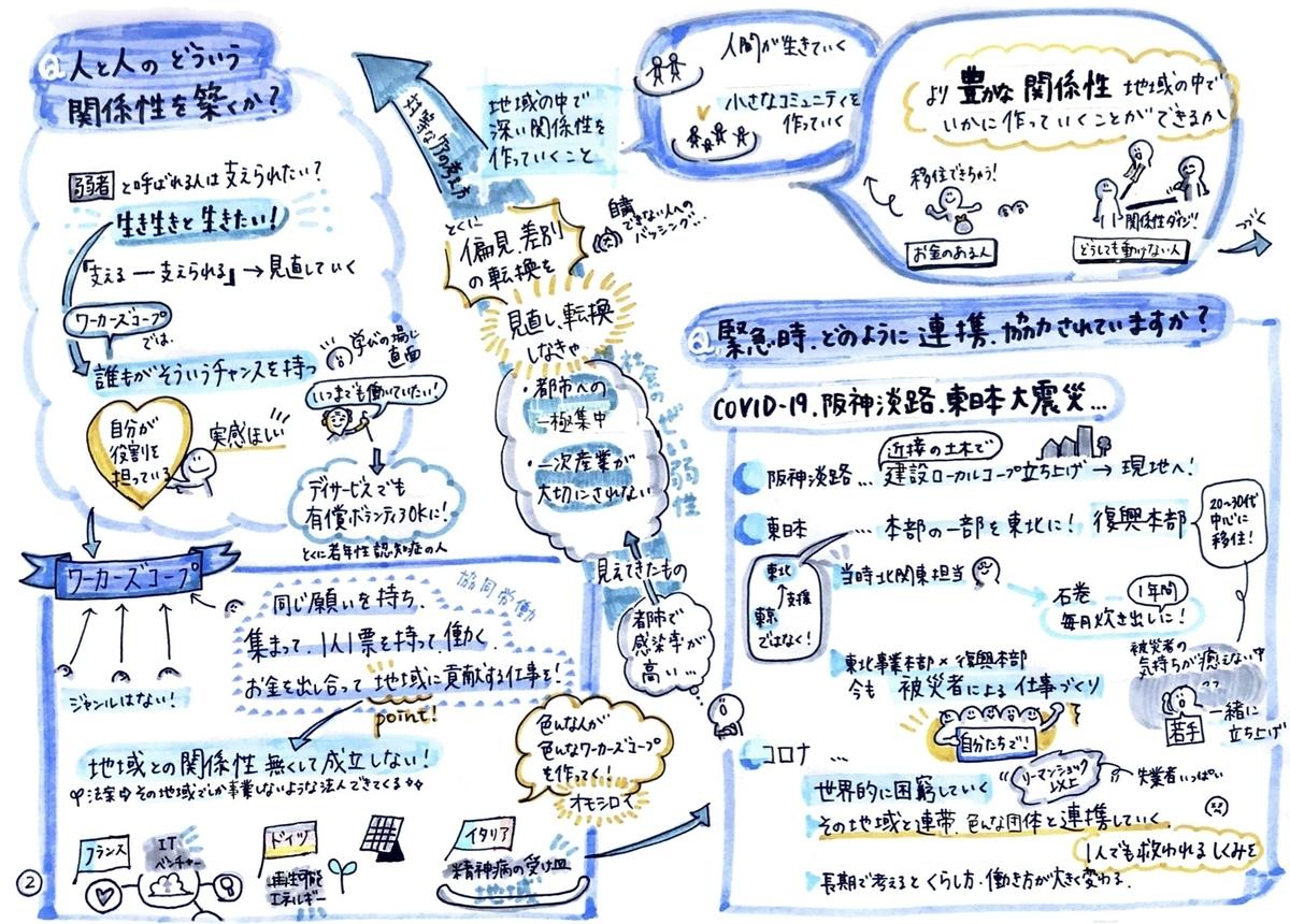 f:id:ILO_Japan_Friends:20200804171102j:plain