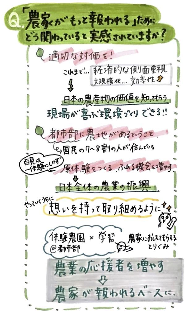 f:id:ILO_Japan_Friends:20200831150700j:plain