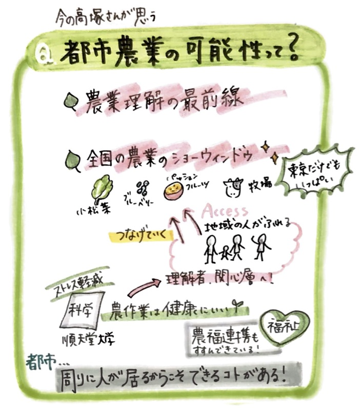 f:id:ILO_Japan_Friends:20200831150819j:plain