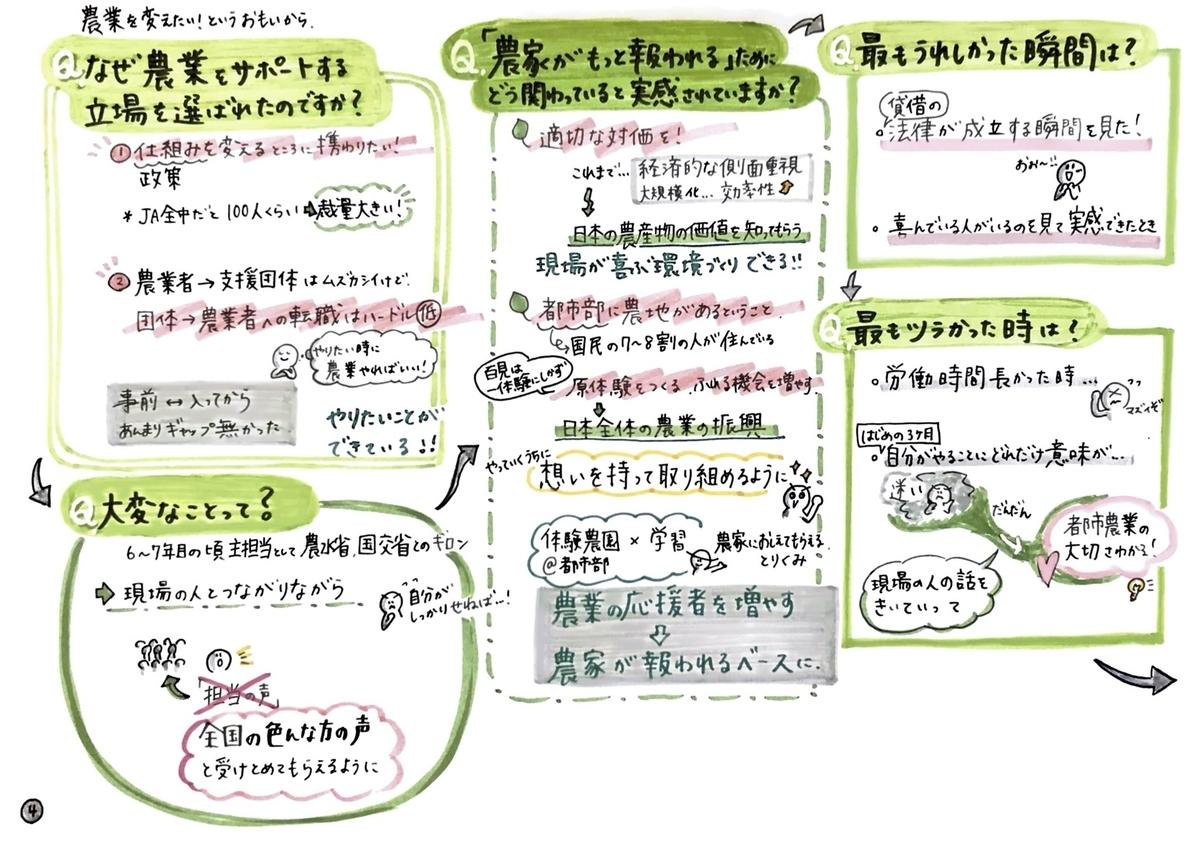 f:id:ILO_Japan_Friends:20200831151801j:plain