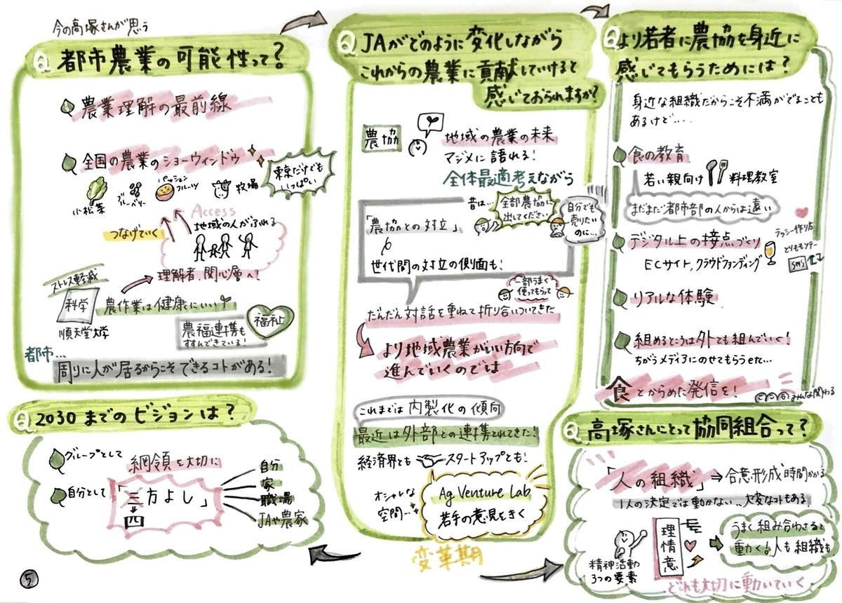 f:id:ILO_Japan_Friends:20200831151925j:plain