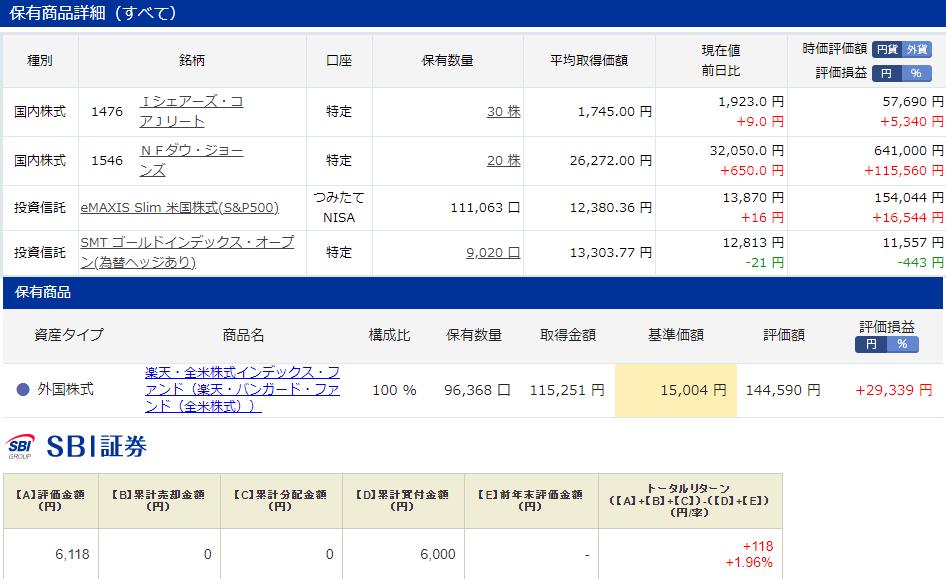 f:id:IPOtan:20210205190636p:plain