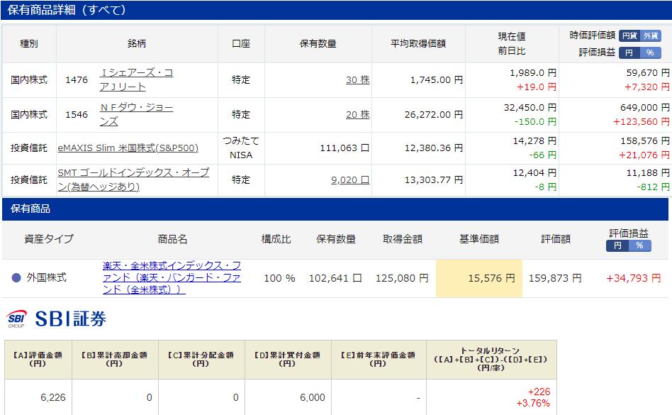 f:id:IPOtan:20210220005501p:plain