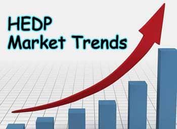 HEDP市場動向