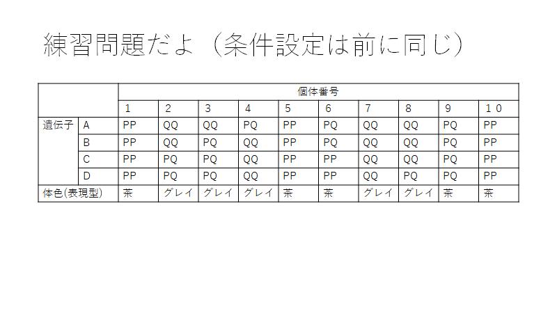 f:id:I_my_mine:20210308210801p:plain