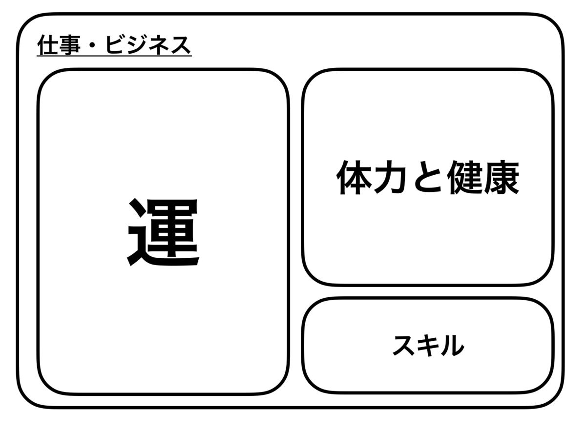 f:id:Ichiei:20191225220648p:plain