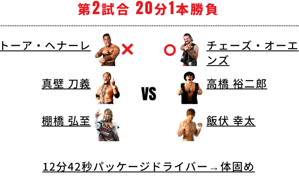 f:id:Ieyasu:20181017221727p:plain