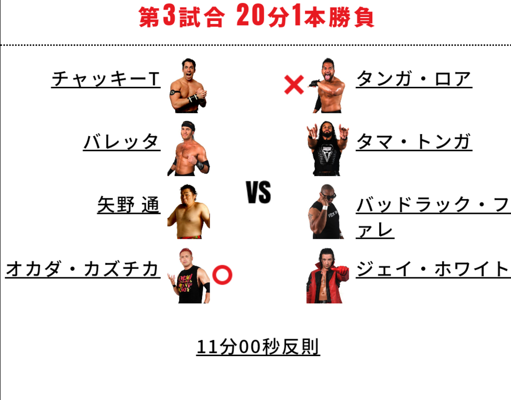 f:id:Ieyasu:20181017222816p:plain