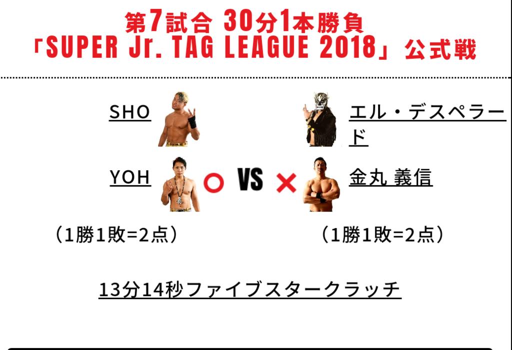 f:id:Ieyasu:20181017230237p:plain