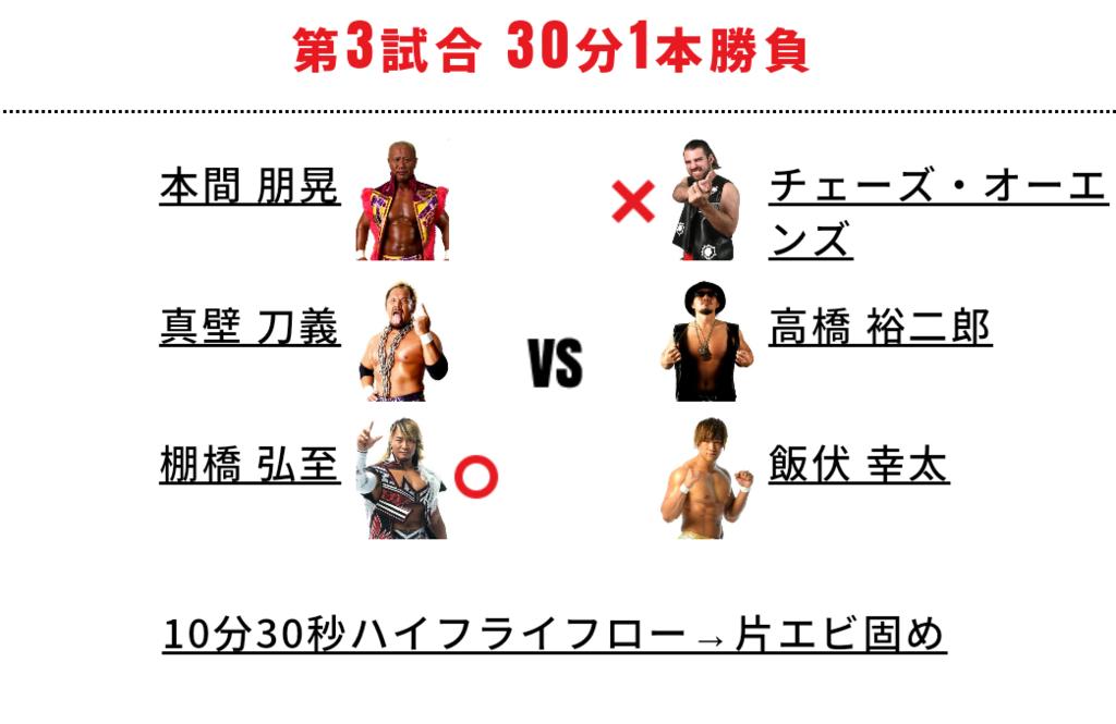 f:id:Ieyasu:20181026233821p:plain