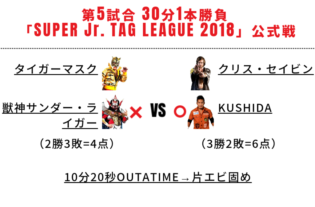 f:id:Ieyasu:20181026235857p:plain