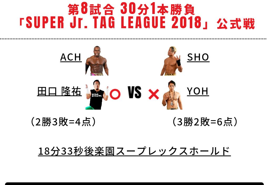 f:id:Ieyasu:20181027003710p:plain