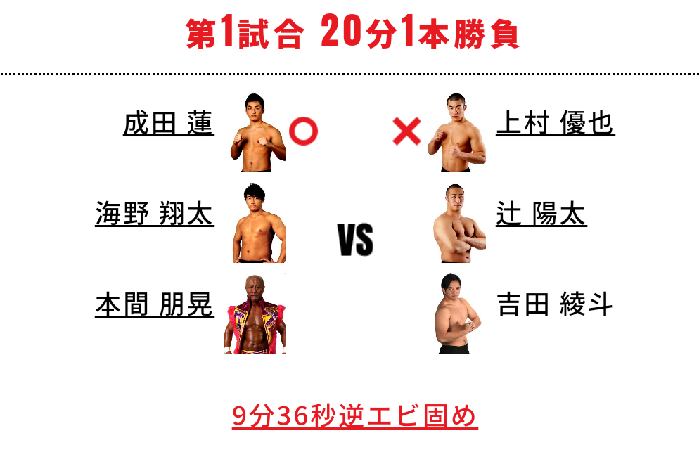 f:id:Ieyasu:20181028023546p:plain