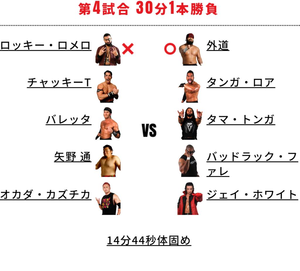 f:id:Ieyasu:20181028031144p:plain