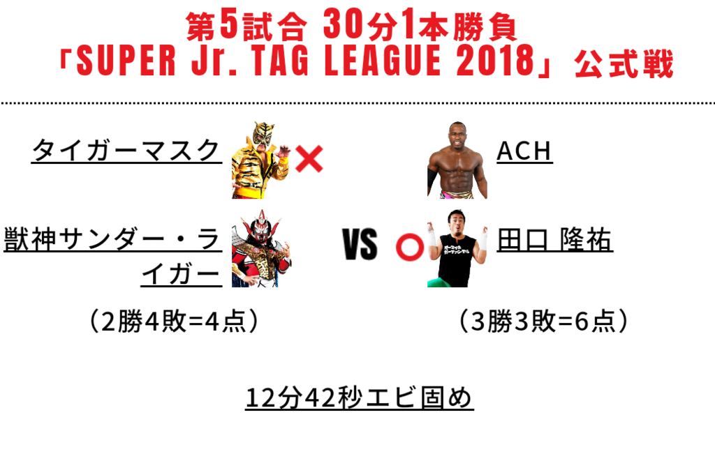 f:id:Ieyasu:20181028032942p:plain