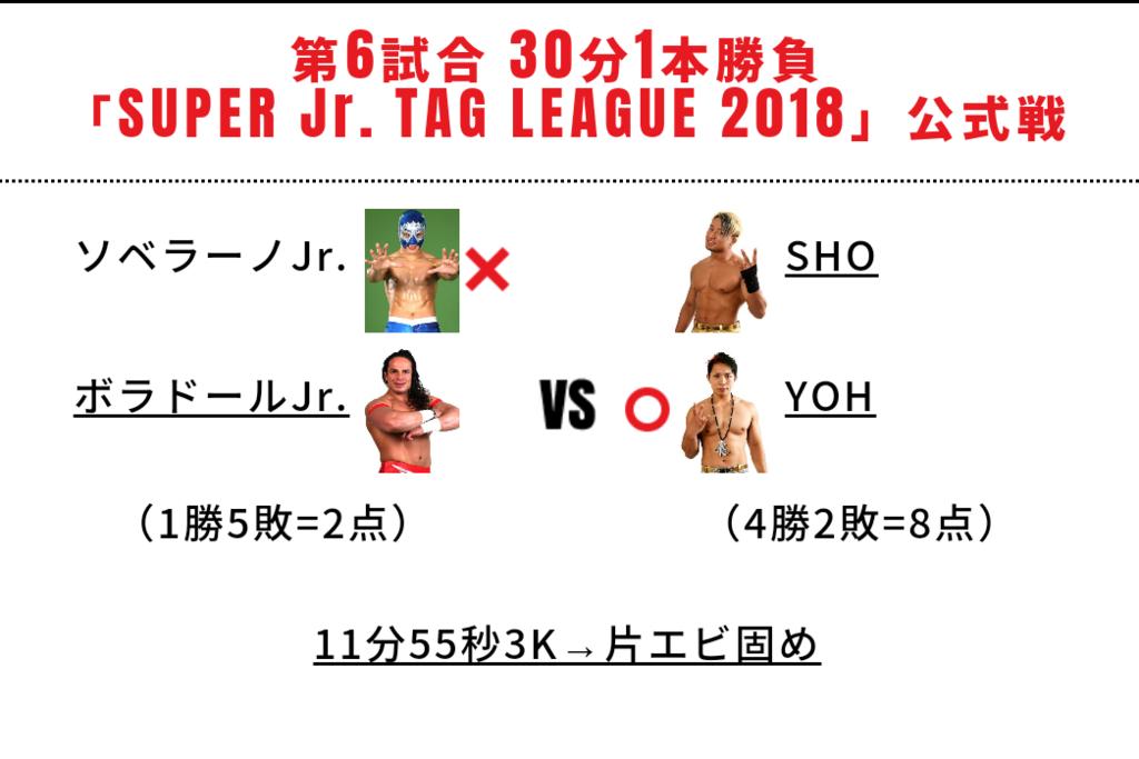 f:id:Ieyasu:20181028033547p:plain
