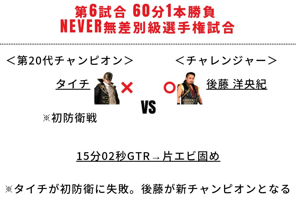 f:id:Ieyasu:20181103234521p:plain