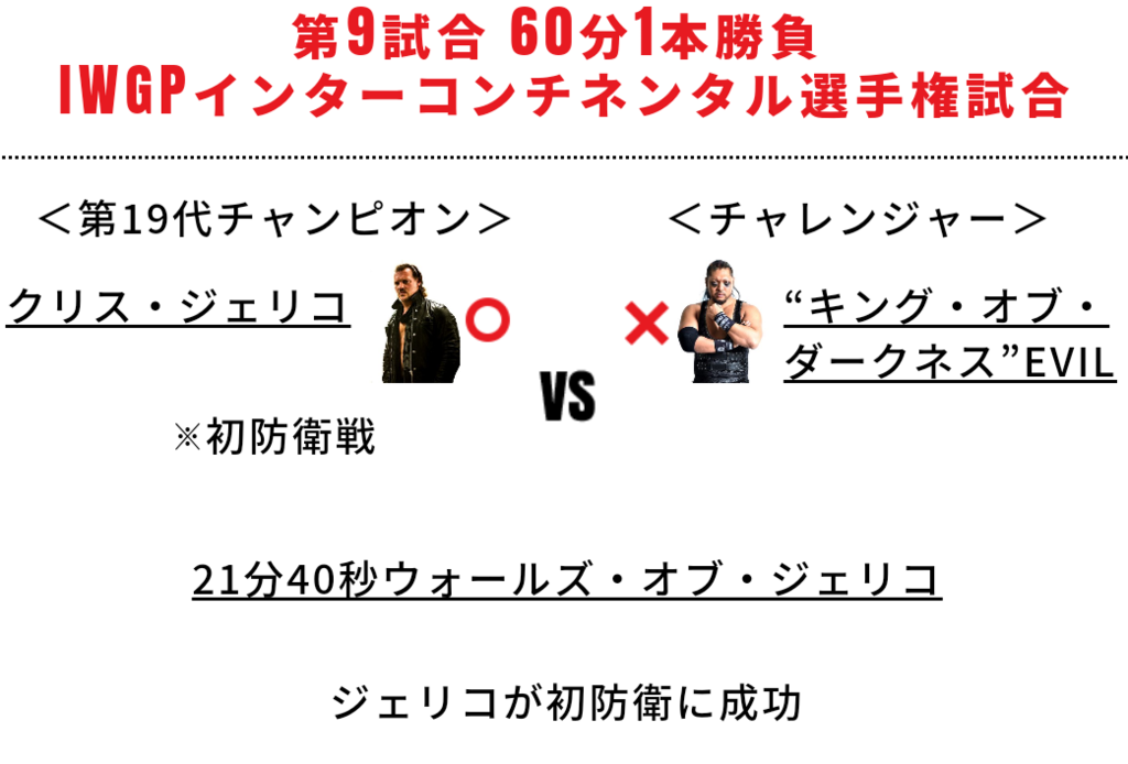 f:id:Ieyasu:20181104075857p:plain