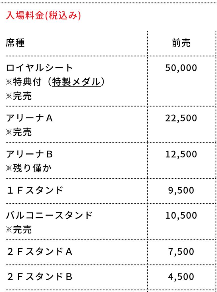f:id:Ieyasu:20181105183300p:plain