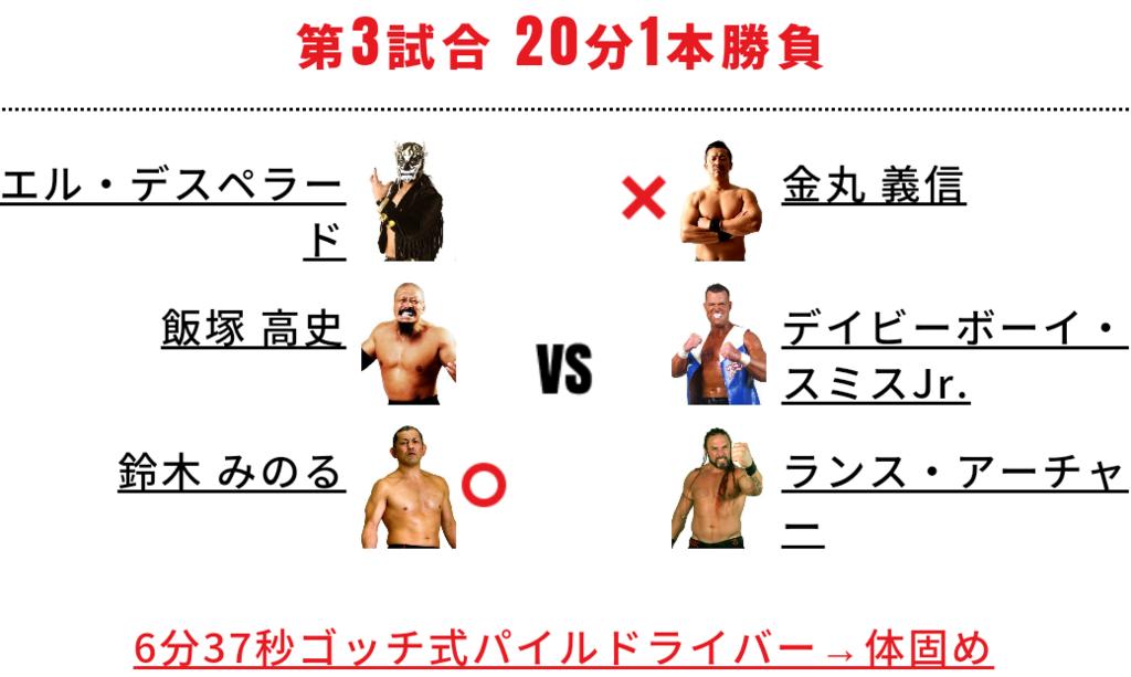 f:id:Ieyasu:20181117223149p:plain