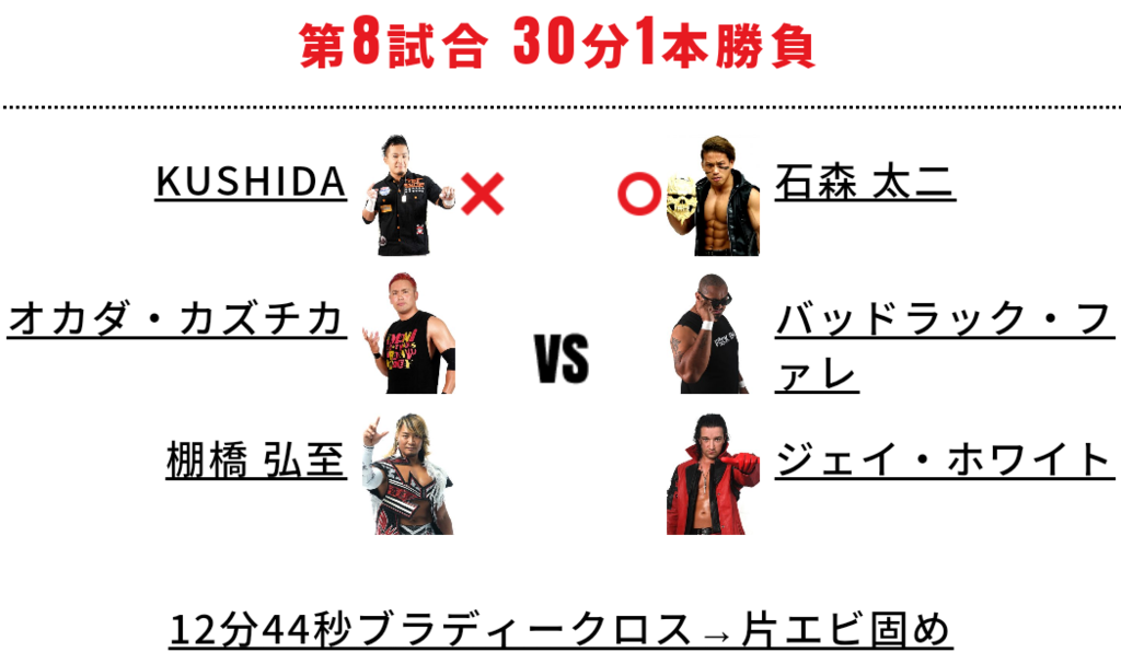 f:id:Ieyasu:20181130014059p:plain