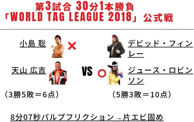 f:id:Ieyasu:20181201062432j:image