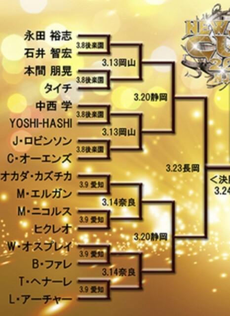 f:id:Ieyasu:20190304223147j:image