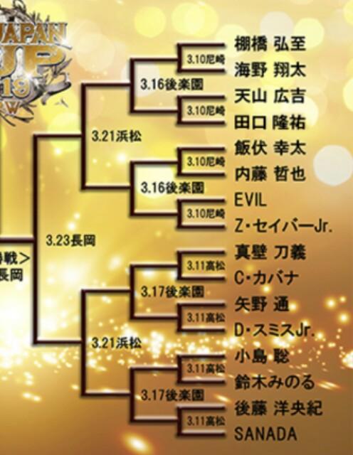 f:id:Ieyasu:20190304224226j:image