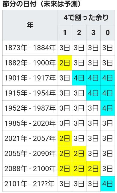 f:id:Ieyasu:20200122105242j:image