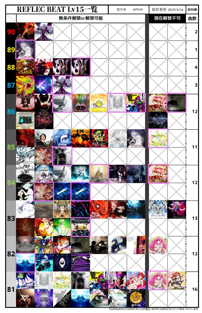 f:id:Ikasumi-Squid-Soul:20190417034623p:plain