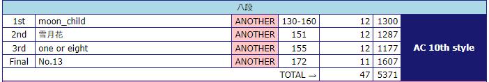 f:id:Ikasumi-Squid-Soul:20210330075921p:plain