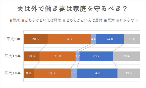 f:id:Ikawahiromi:20170606155940p:plain
